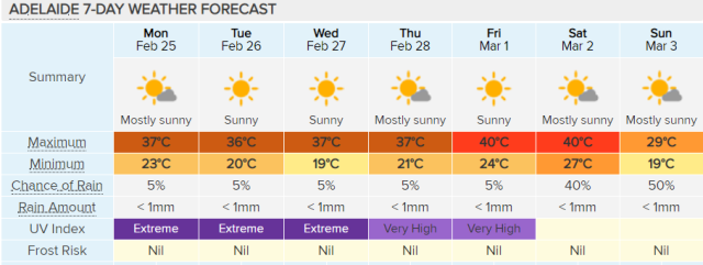 heatwave Feb 2019.png